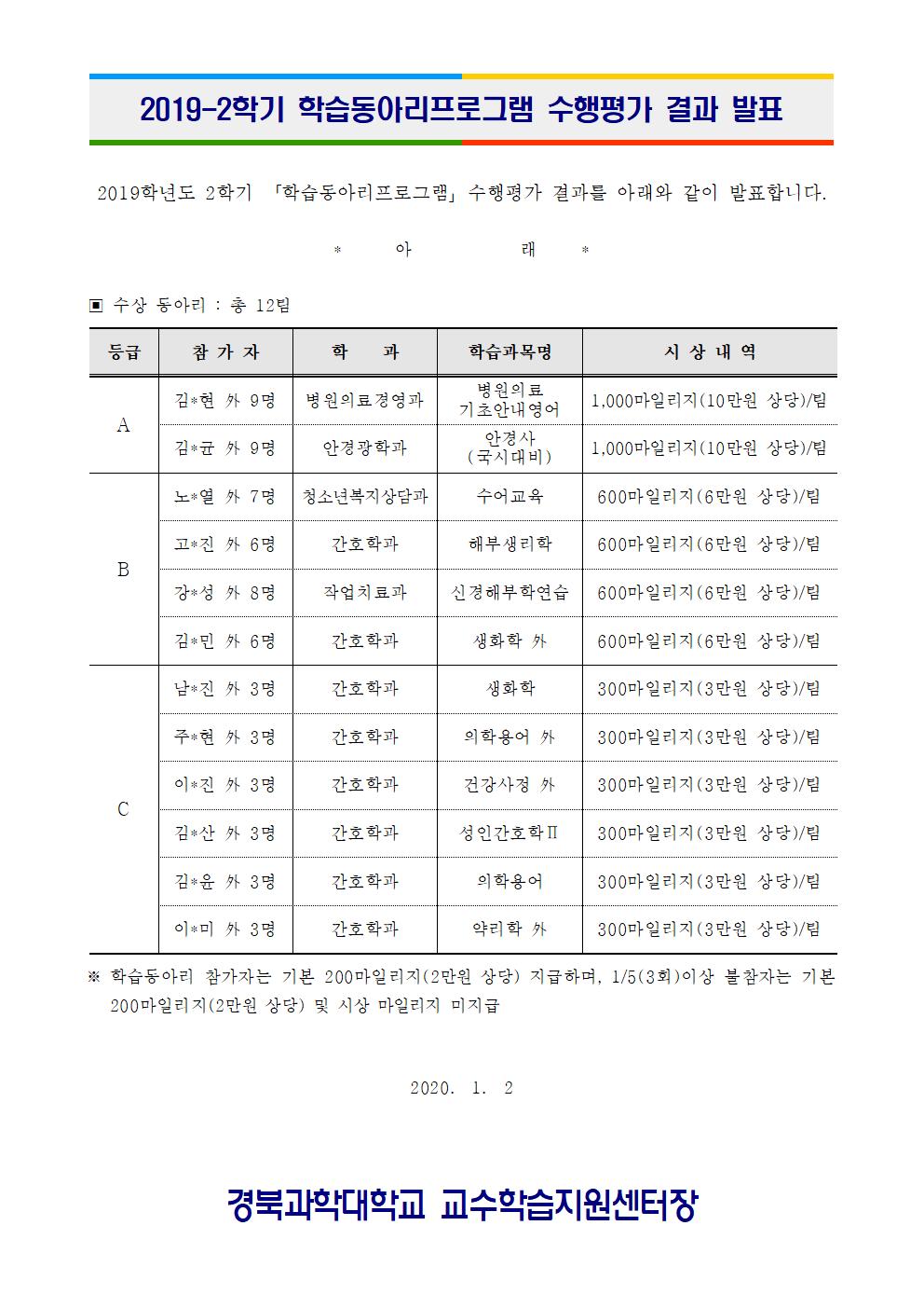2019-2학기 학습동아리 수행평가 결과 발표(공지)001.png